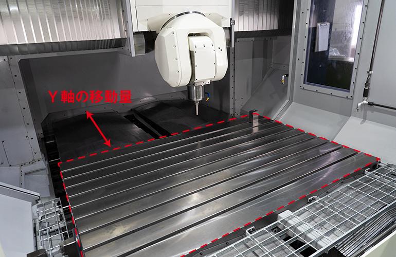 Y軸の移動量の様子 加工機テーブルが手前の状態
