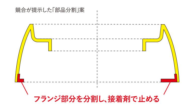 競合先が提示した部品分割案の説明図面