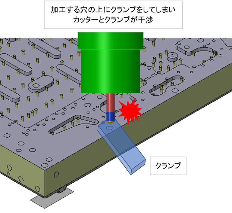 加工中にクランプと工具が干渉するリスク-図説