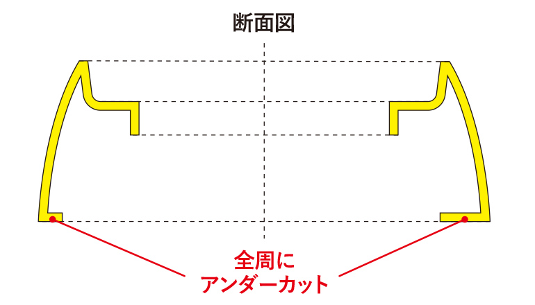 アンダーカットが全く成立していない説明図面02