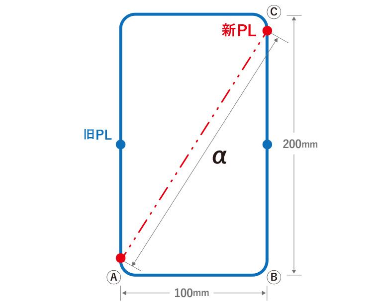 『幅1に対して深さ1』状態のブロー成形の図説-その4