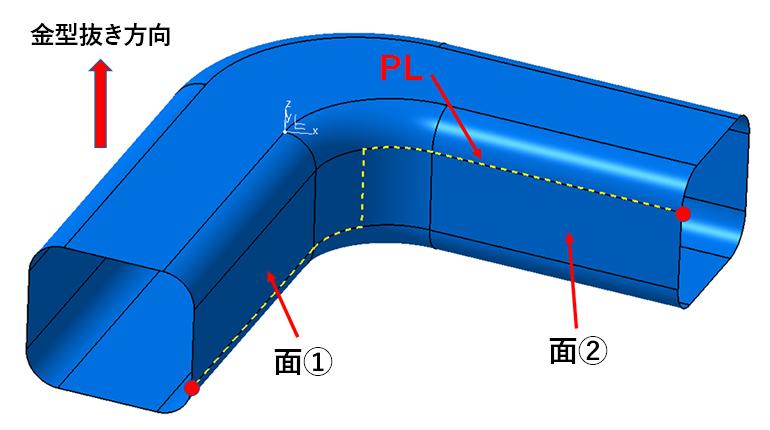 鋭角なPLになりがちのサンプルモデル
