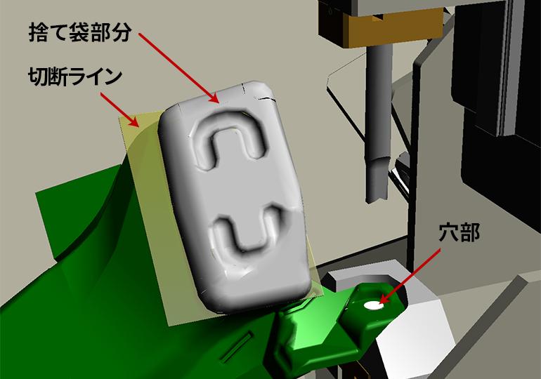 検圧・穴あけ・切断加工機の部分3D