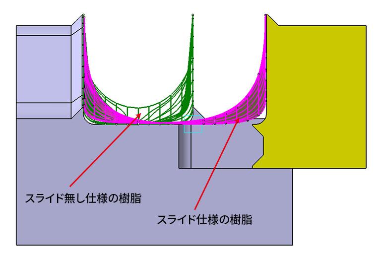 スライドの説明図その1