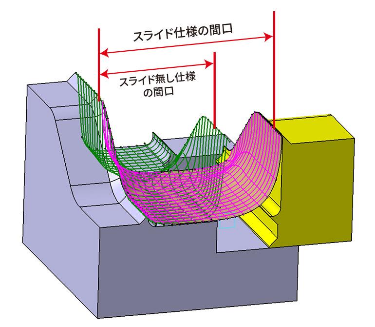 スライドの説明図その2