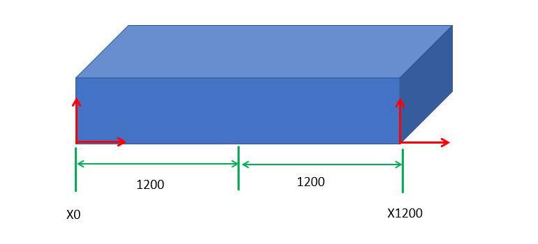 合計2400のワークサイズに対応できる説明図