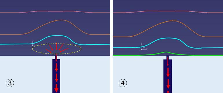 折れ肉をバキュームで解消する説明図2